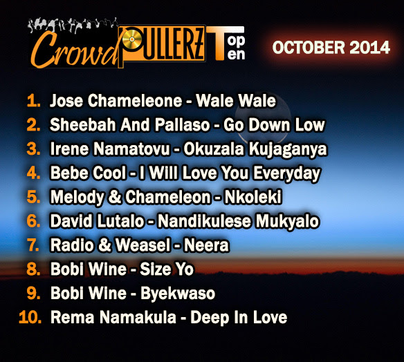 Top 10 Songs October 2014 - Created by admin - In category
